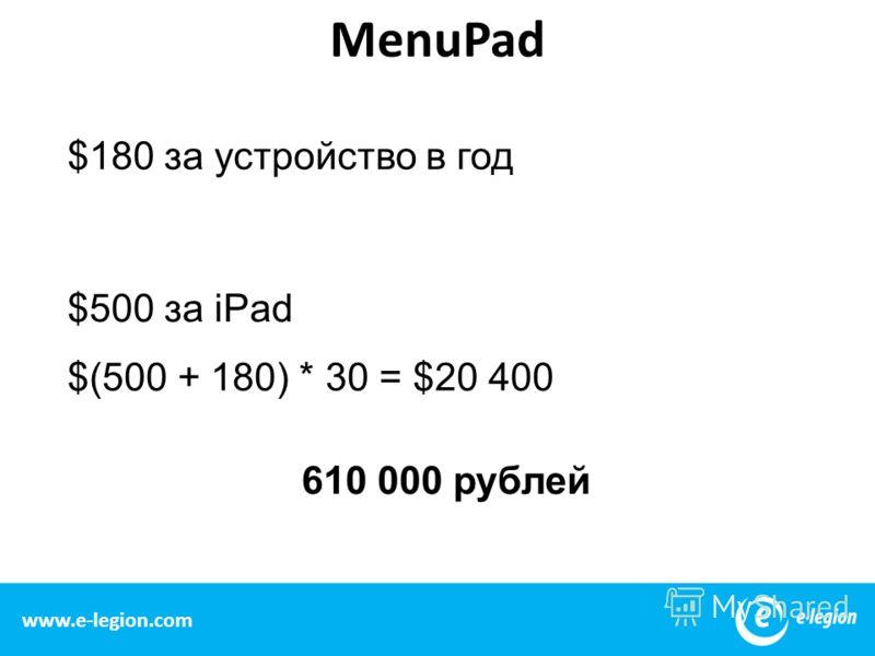 32 www.e-legion.com MenuPad $180 за устройство в год $500 за iPad $(500 + 180) * 30 = $20 400 610 000 рублей