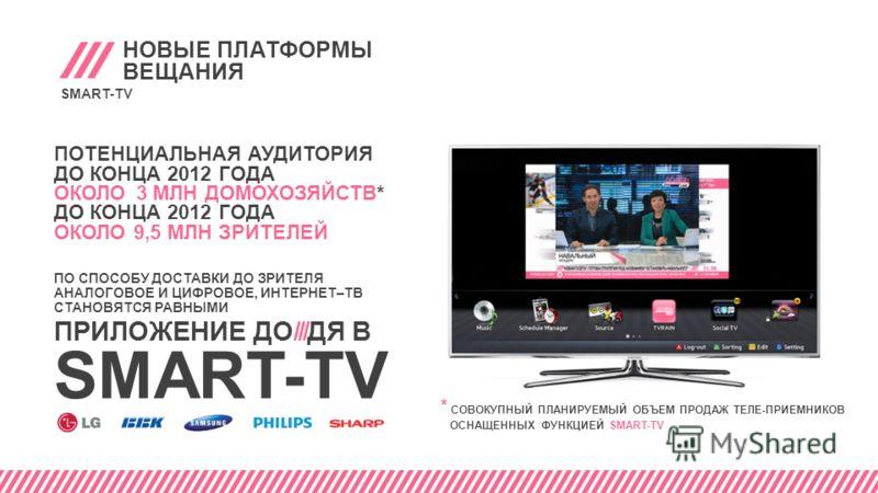 НОВЫЕ ПЛАТФОРМЫ ВЕЩАНИЯ SMART-TV * СОВОКУПНЫЙ ПЛАНИРУЕМЫЙ ОБЪЕМ ПРОДАЖ ТЕЛЕ-ПРИЕМНИКОВ ОСНАЩЕННЫХ ФУНКЦИЕЙ SMART-TV SMART-TV ПРИЛОЖЕНИЕ ДО///ДЯ В ПО СПОСОБУ ДОСТАВКИ ДО ЗРИТЕЛЯ АНАЛОГОВОЕ И ЦИФРОВОЕ, ИНТЕРНЕТ–ТВ СТАНОВЯТСЯ РАВНЫМИ ПОТЕНЦИАЛЬНАЯ АУДИТ