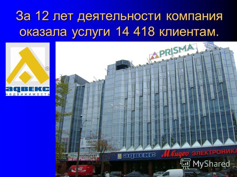 За 12 лет деятельности компания оказала услуги 14 418 клиентам.