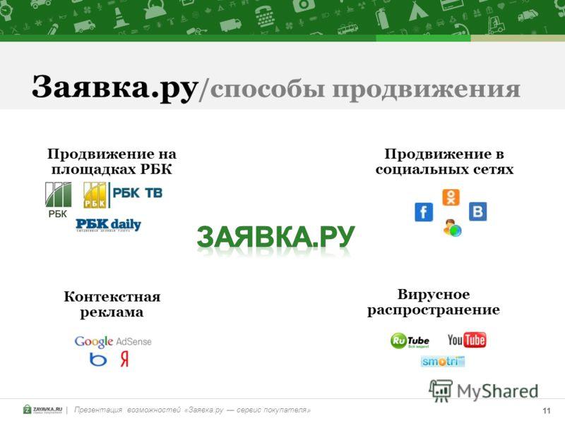 | Презентация возможностей «Заявка.ру сервис покупателя» 11 Заявка.ру /способы продвижения Вирусное распространение Продвижение на площадках РБК Контекстная реклама Продвижение в социальных сетях