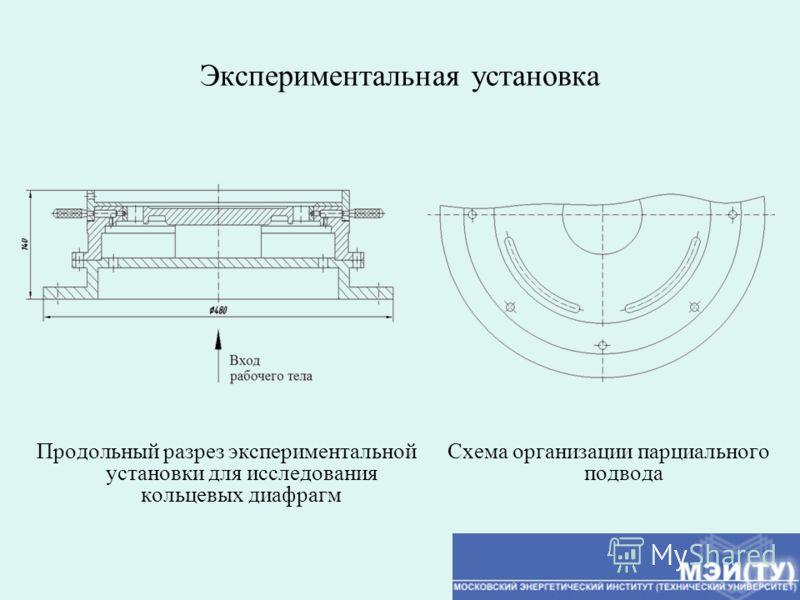 Экспериментальная установка Продольный разрез экспериментальной установки для исследования кольцевых диафрагм Схема организации парциального подвода