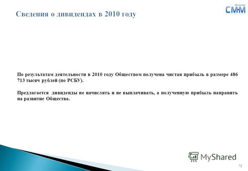 Логотип ДЗК По результатам деятельности в 2010 году Обществом получена чистая прибыль в размере 486 713 тысяч рублей (по РСБУ). Предлагается дивиденды не начислять и не выплачивать, а полученную прибыль направить на развитие Общества. 72