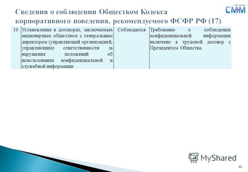 Логотип ДЗК 10Установление в договорах, заключаемых акционерным обществом с генеральным директором (управляющей организацией, управляющим) ответственности за нарушение положений об использовании конфиденциальной и служебной информации СоблюдаетсяТреб