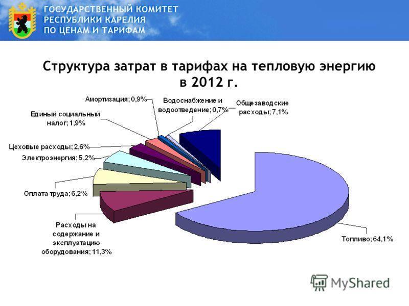 Структура затрат в тарифах на тепловую энергию в 2012 г.