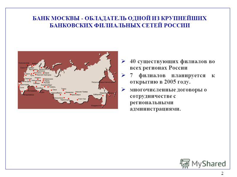 9 Некоторые моменты истории брэнда: 1995 создание ОАО Московский муниципальный банк - Банк Москвы 1996 появление логотипа (зубец кремлевской стены) 1998 успешное преодоление финансового кризиса 1998 приобретение контрольного пакета акций Мосбизнесбан
