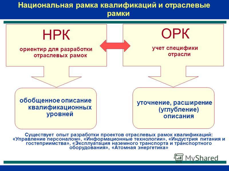 Национальная рамка квалификаций и отраслевые рамки НРК ориентир для разработки отраслевых рамок ОРК учет специфики отрасли обобщенное описание квалификационных уровней уточнение, расширение (углубление) описания Существует опыт разработки проектов от