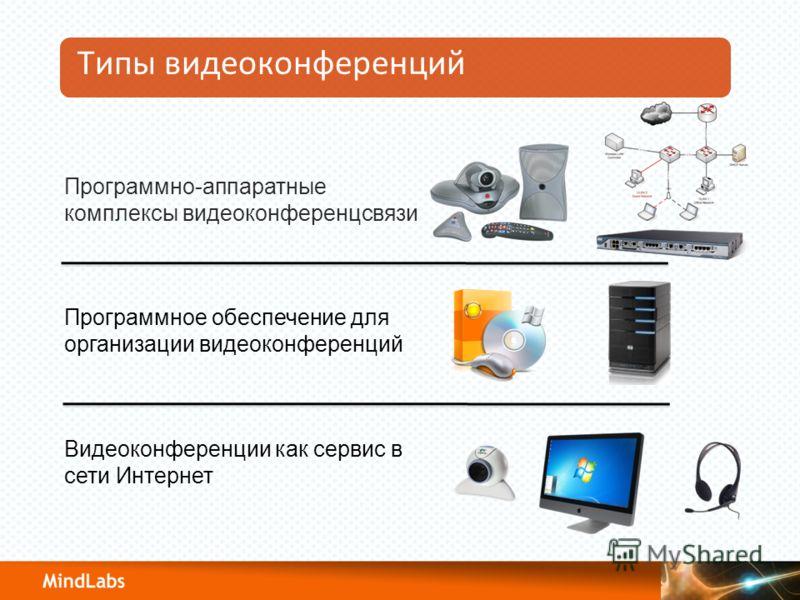 Типы видеоконференций Программно-аппаратные комплексы видеоконференцсвязи Программное обеспечение для организации видеоконференций Видеоконференции как сервис в сети Интернет