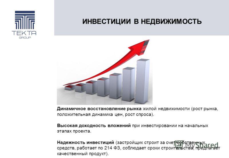 ИНВЕСТИЦИИ В НЕДВИЖИМОСТЬ Динамичное восстановление рынка жилой недвижимости (рост рынка, положительная динамика цен, рост спроса). Высокая доходность вложений при инвестировании на начальных этапах проекта. Надежность инвестиций (застройщик строит з