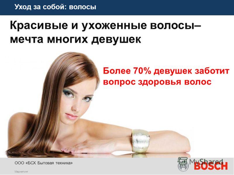 ООО «БСХ Бытовая техника» Маркетинг Уход за собой: волосы Красивые и ухоженные волосы– мечта многих девушек Более 70% девушек заботит вопрос здоровья волос