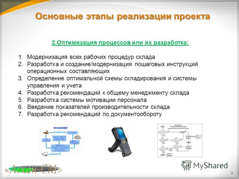 Основные этапы реализации проекта 3 2.Оптимизация процессов или их разработка: 1.Модернизация всех рабочих процедур склада 2.Разработка и создание/модернизация пошаговых инструкций операционных составляющих 3.Определение оптимальной схемы складирован