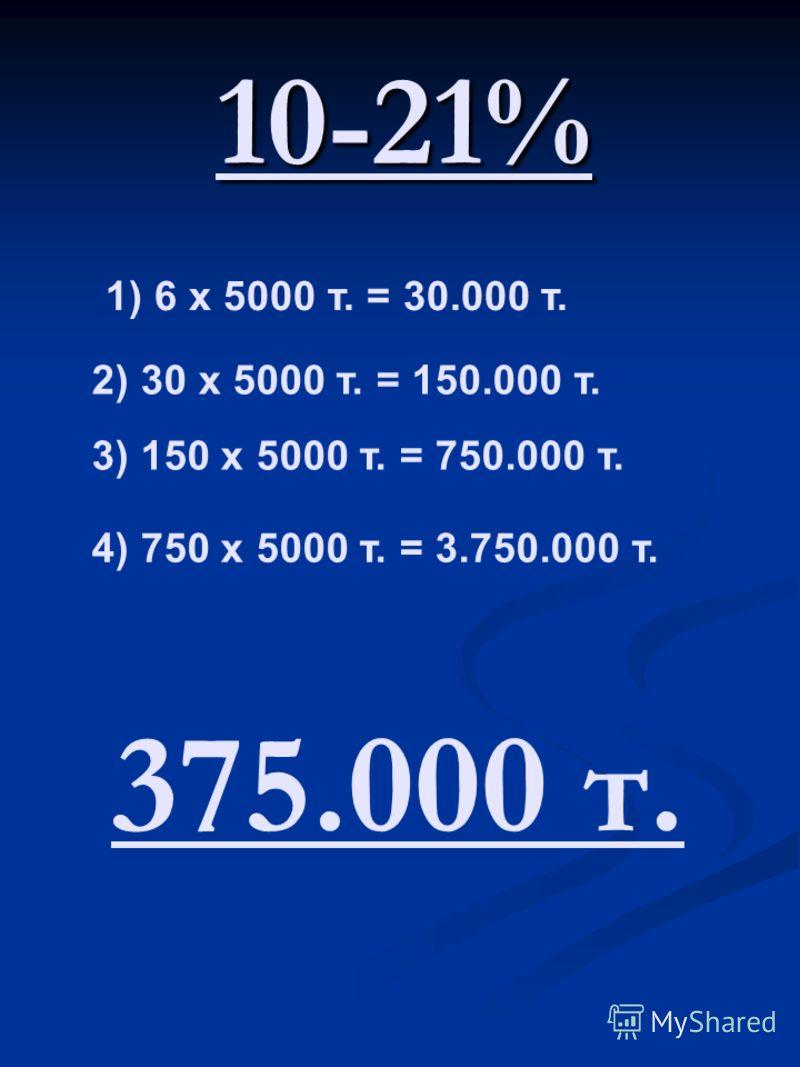 1) 6 х 5000 т. = 30.000 т. 2) 30 х 5000 т. = 150.000 т. 3) 150 х 5000 т. = 750.000 т. 4) 750 х 5000 т. = 3.750.000 т. 10-21% 375.000 т.