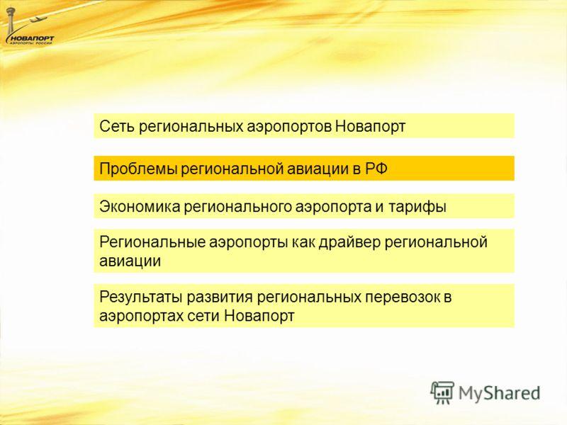 Сеть региональных аэропортов Новапорт Проблемы региональной авиации в РФ Экономика регионального аэропорта и тарифы Региональные аэропорты как драйвер региональной авиации Результаты развития региональных перевозок в аэропортах сети Новапорт