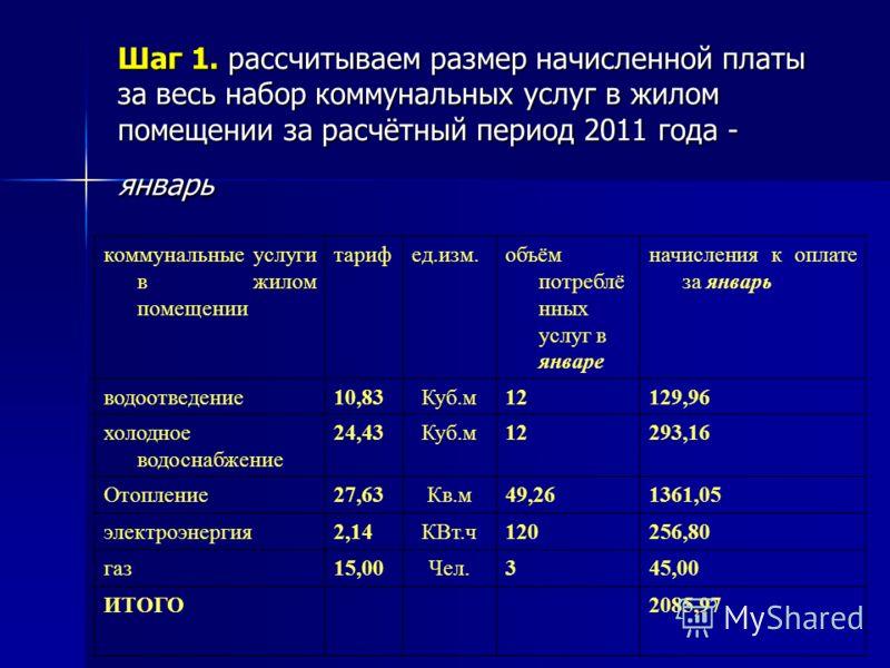 Шаг 1. рассчитываем размер начисленной платы за весь набор коммунальных услуг в жилом помещении за расчётный период 2011 года - январь коммунальные услуги в жилом помещении тарифед.изм.объём потреблё нных услуг в январе начисления к оплате за январь