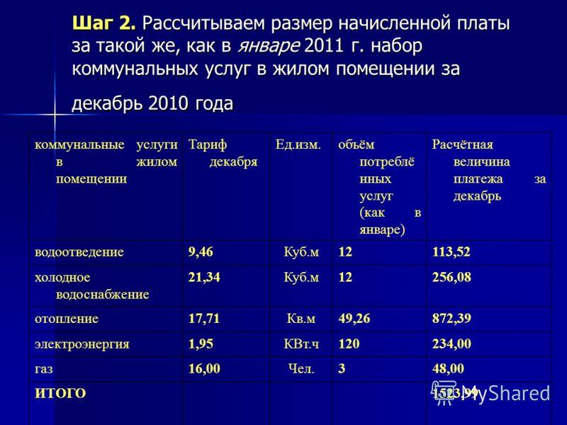 Шаг 2. Рассчитываем размер начисленной платы за такой же, как в январе 2011 г. набор коммунальных услуг в жилом помещении за декабрь 2010 года коммунальные услуги в жилом помещении Тариф декабря Ед.изм.объём потреблё нных услуг (как в январе) Расчётн