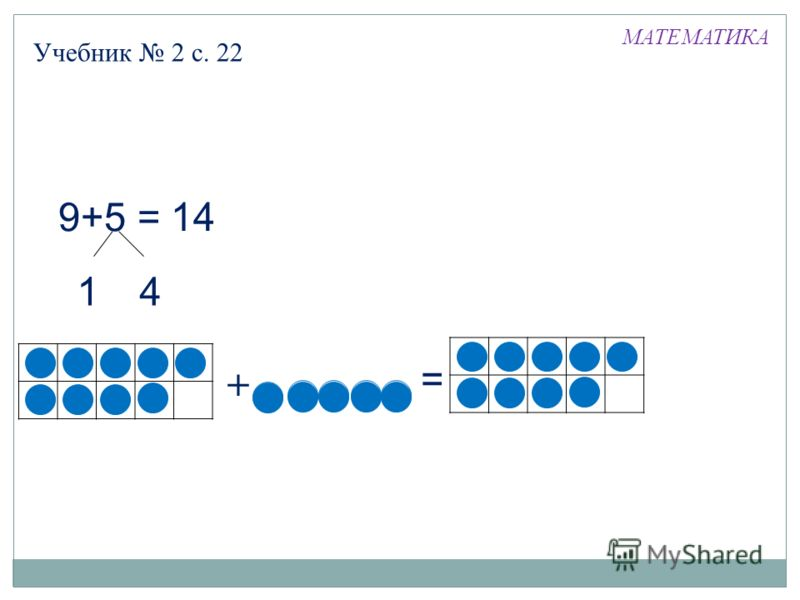 Учебник 2 с. 22 МАТЕМАТИКА 9+5 = 14 14 + =