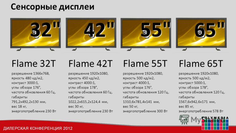 Сенсорные дисплеи Flame 32T разрешение 1366x768, яркость 480 кд/м2, контраст 3000:1, углы обзора 176°, частота обновления 60 Гц, габариты 791,2х492,2х130 мм, вес 18 кг, энергопотребление 230 Вт Flame 55T разрешение 1920x1080, яркость 500 кд/м2, контр