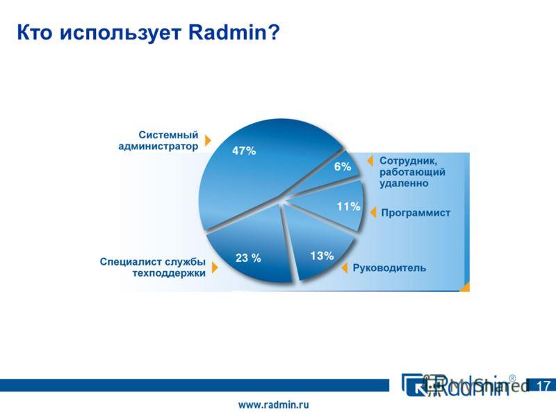 Кто использует Radmin? 1717