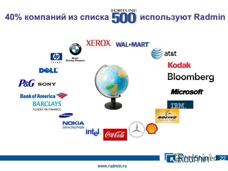 40% компаний из списка используют Radmin 22