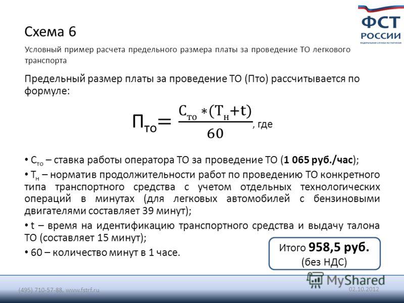 20.07.2012 (495) 710-57-88, www.fstrf.ru Схема 6 Условный пример расчета предельного размера платы за проведение ТО легкового транспорта Итого 958,5 руб. (без НДС)
