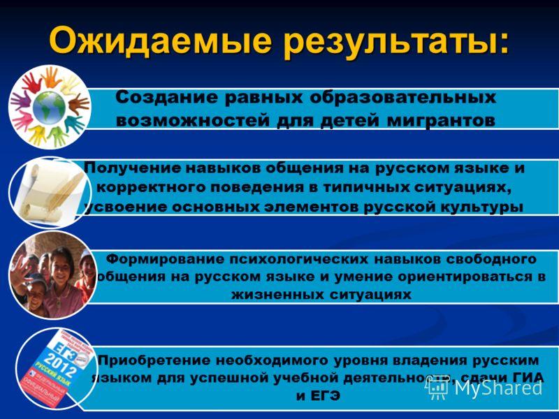 Ожидаемые результаты: Создание равных образовательных возможностей для детей мигрантов Получение навыков общения на русском языке и корректного поведения в типичных ситуациях, усвоение основных элементов русской культуры Формирование психологических