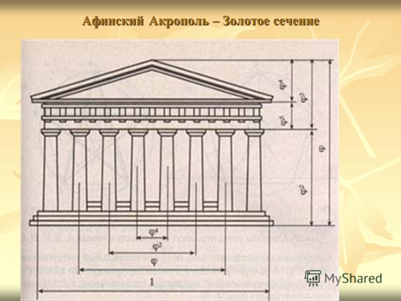 Афинский Акрополь – Золотое сечение