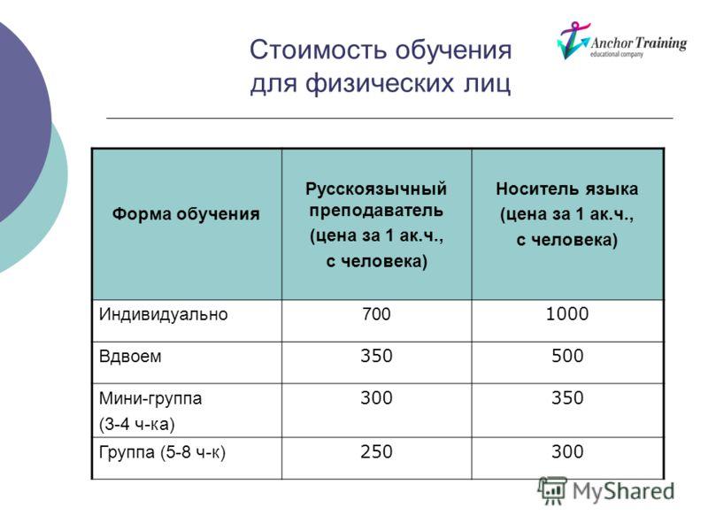 Стоимость обучения для физических лиц Форма обучения Русскоязычный преподаватель (цена за 1 ак.ч., с человека) Носитель языка (цена за 1 ак.ч., с человека) Индивидуально700 1000 Вдвоем 350500 Мини-группа (3-4 ч-ка) 300350 Группа (5-8 ч-к) 250300