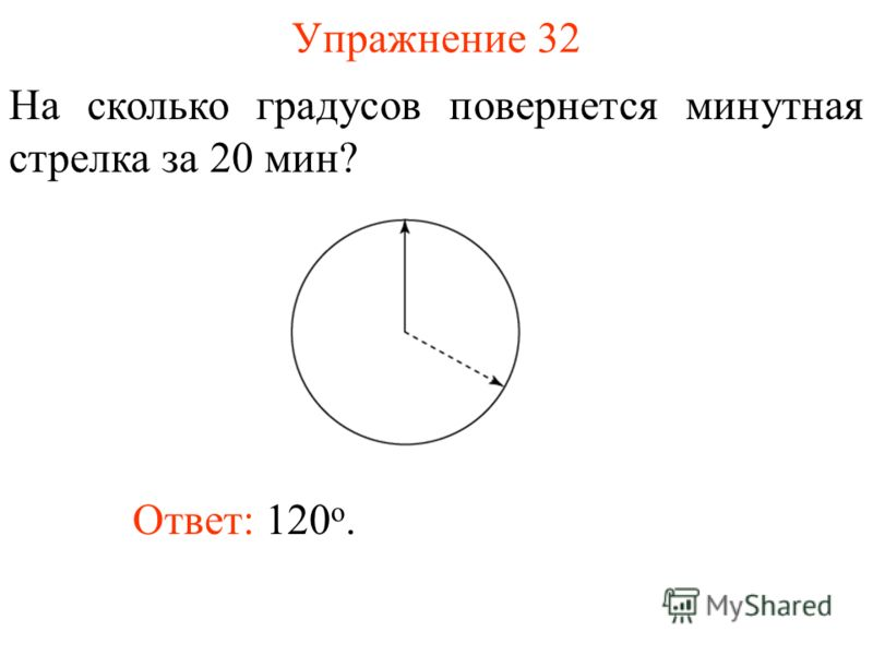 Упражнение 32 На сколько градусов повернется минутная стрелка за 20 мин? Ответ: 120 о.