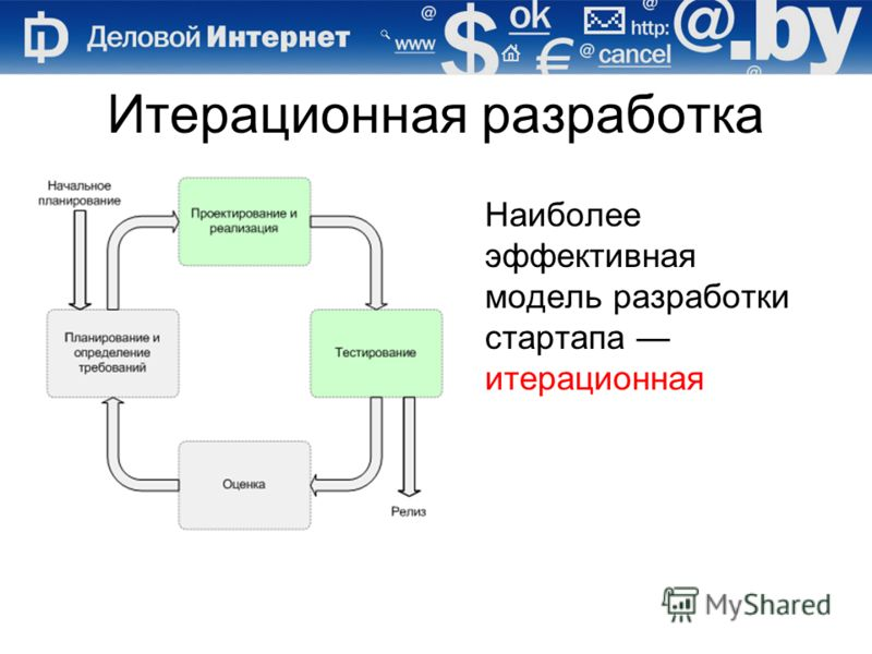 Итерационная разработка Наиболее эффективная модель разработки стартапа итерационная