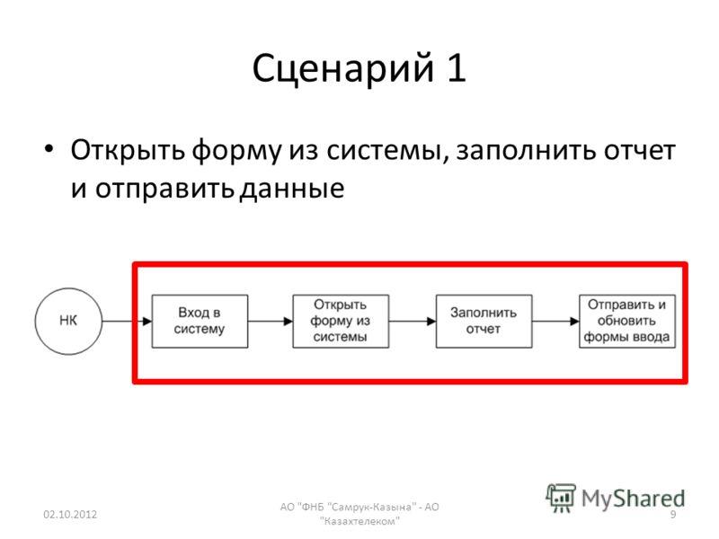 Сценарий 1 Открыть форму из системы, заполнить отчет и отправить данные 18.07.2012 АО ФНБ Самрук-Казына - АО Казахтелеком 9
