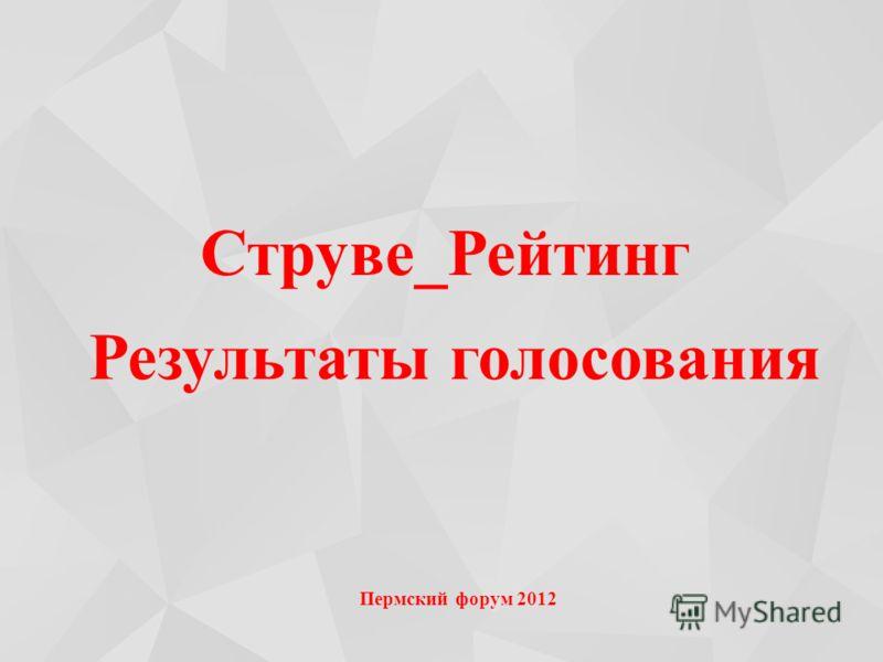 Струве_Рейтинг Результаты голосования Пермский форум 2012