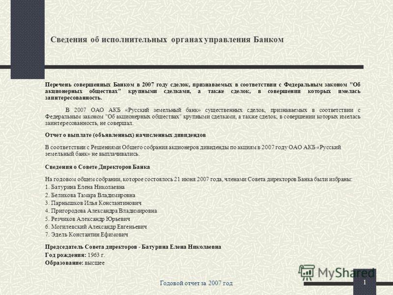 ОАО АКБ «Русский земельный банк» Годовой отчет за 2007 год Приложение
