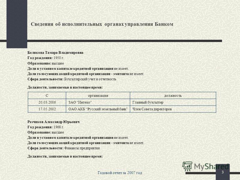 Годовой отчет за 2007 год 2 Сведения об исполнительных органах управления Банком Доля в уставном капитале кредитной организации: 52,9565% Доли голосующих акций кредитной организации - эмитента: 52,9565%. Сфера деятельности: Промышленность, строительс