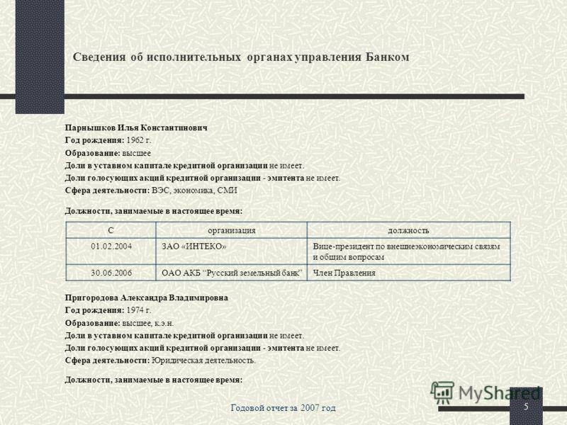 Годовой отчет за 2007 год 4 Сведения об исполнительных органах управления Банком Могилевский Александр Евгеньевич Год рождения: 1958 г. Образование: высшее, к.э.н. Доли в уставном капитале кредитной организации не имеет. Доли голосующих акций кредитн