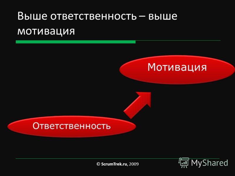 Выше ответственность – выше мотивация © ScrumTrek.ru, 2009 Ответственность Мотивация