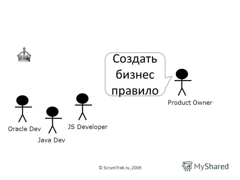 © ScrumTrek.ru, 2009 Java DevOracle DevJS DeveloperProduct Owner Создать бизнес правило