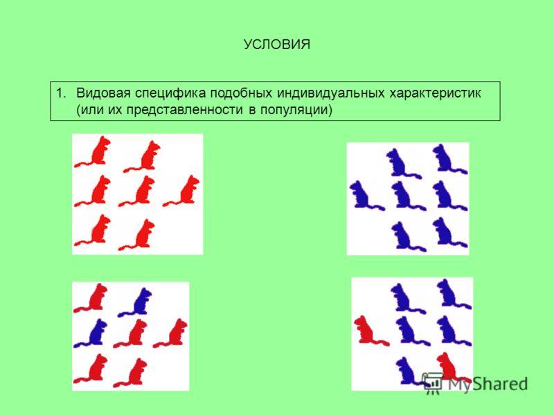 УСЛОВИЯ 1.Видовая специфика подобных индивидуальных характеристик (или их представленности в популяции)