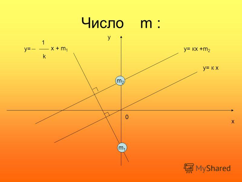 Число m : у х 0 у= к х у= кх +m 2 m2m2 y= 1 k x + m 1 m1m1