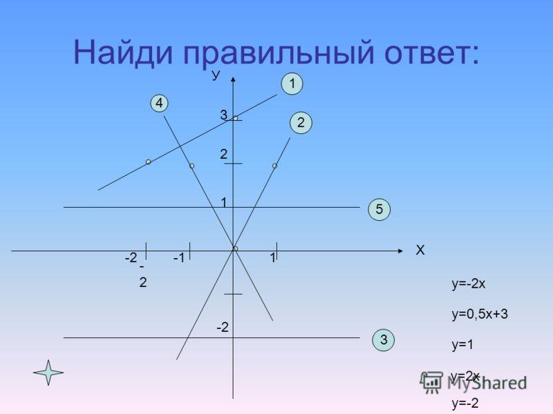 Найди правильный ответ: У Х 3 1 1 -2-2 -2 5 3 2 2 1 4 у=-2х у=0,5х+3 у=1 у=2х у=-2