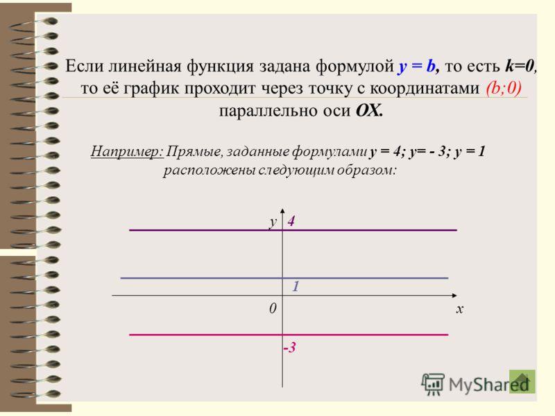 Если линейная функция задана формулой вида у = kх, то есть b=0, она называется прямой пропорциональностью и её график проходит через начало координат, точку (0;0). х у 0