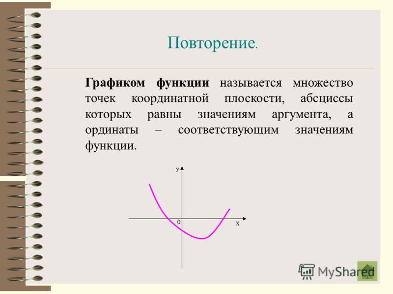 Функцией называется зависимость, при которой каждому значению независимой переменной соответствует единственное значение зависимой переменной. Х У Повторение.