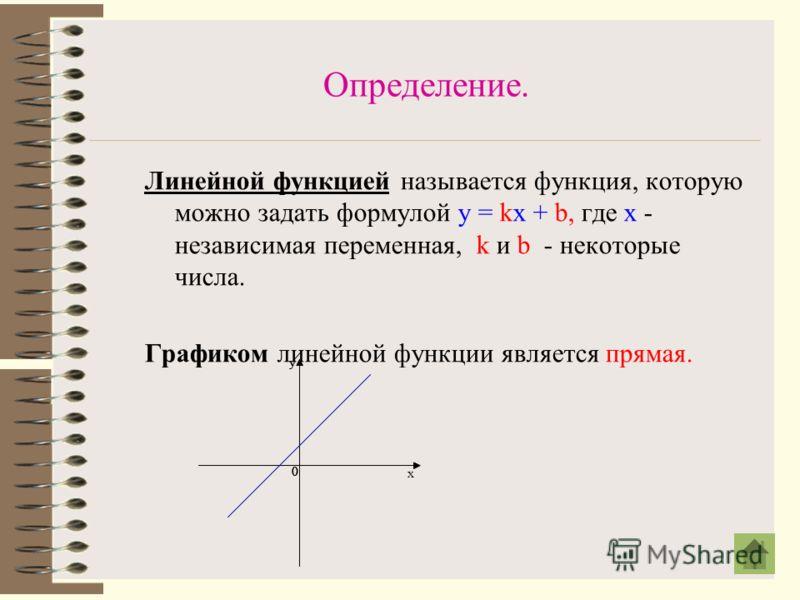 Графиком функции называется множество точек координатной плоскости, абсциссы которых равны значениям аргумента, а ординаты – соответствующим значениям функции. 0 у 0 у х