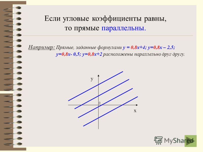 Взаимное расположение Графиков линейных функций. Графики линейных функций представляют собой прямые, которые либо параллельны, либо пересекаются. Линейные функции задаются формулами вида у = kх + b. Расположение прямых зависит от k – углового коэффиц