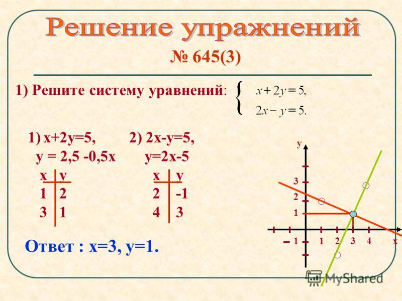 645(3) 1) Решите систему уравнений: 1) х+2у=5, у = 2,5 -0,5х х у 1 2 3 1 х у 12 1 3 3 2 41 2) 2х-у=5, у=2х-5 х у 2 -1 4 3 Ответ : х=3, у=1.