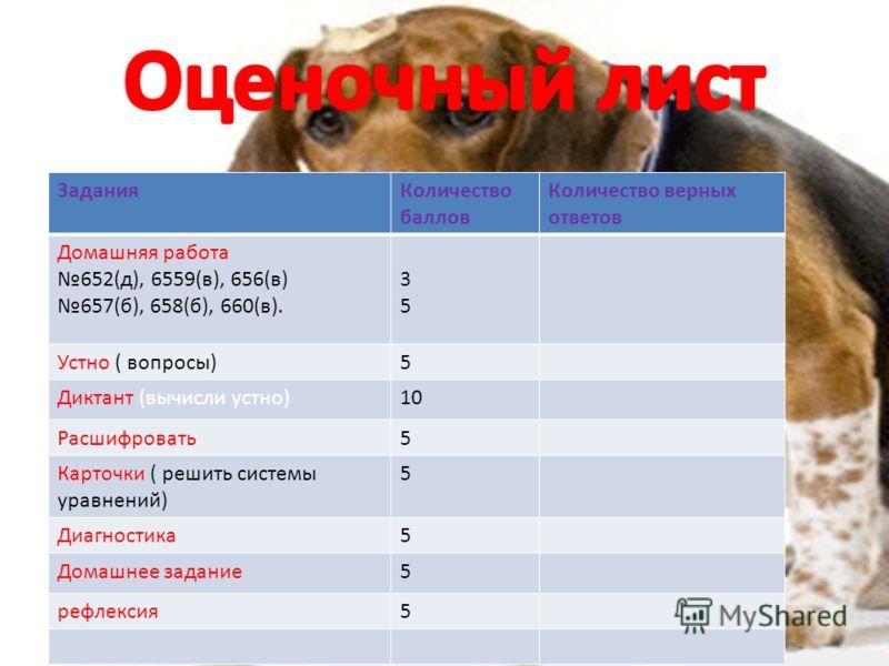 ЗаданияКоличество баллов Количество верных ответов Домашняя работа 652(д), 6559(в), 656(в) 657(б), 658(б), 660(в). 3535 Устно ( вопросы)5 Диктант (вычисли устно)10 Расшифровать5 Карточки ( решить системы уравнений) 5 Диагностика5 Домашнее задание5 ре