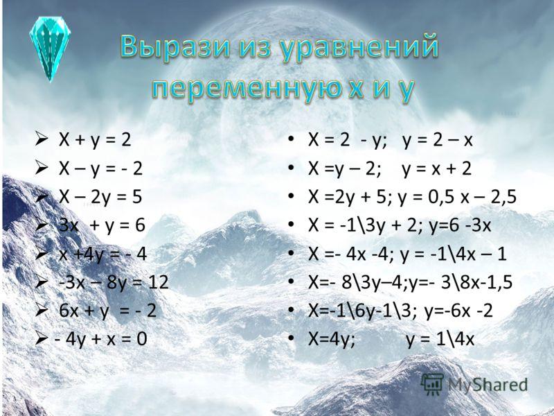 Х + у = 2 Х – у = - 2 Х – 2у = 5 3х + у = 6 х +4у = - 4 -3х – 8у = 12 6х + у = - 2 - 4у + х = 0 Х = 2 - у; у = 2 – х Х =у – 2; у = х + 2 Х =2у + 5; у = 0,5 х – 2,5 Х = -1\3у + 2; у=6 -3х Х =- 4х -4; у = -1\4х – 1 Х=- 8\3у–4;у=- 3\8х-1,5 Х=-1\6у-1\3;