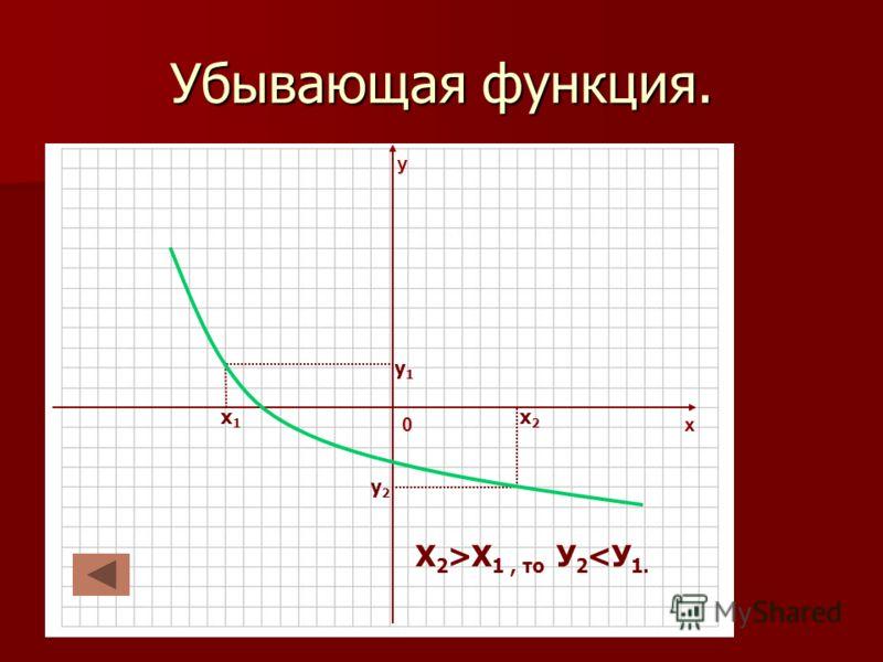 -10 х у 0 Убывающая функция. х1х1 х2х2 у1у1 у2у2 Х 2 >Х 1, то У 2