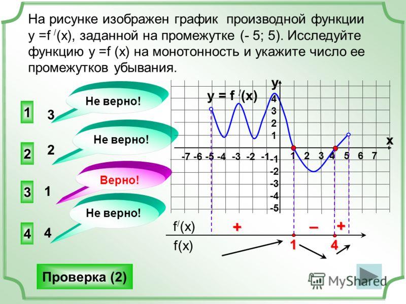следующих рисунков изображен график ...: www.myshared.ru/slide/47401