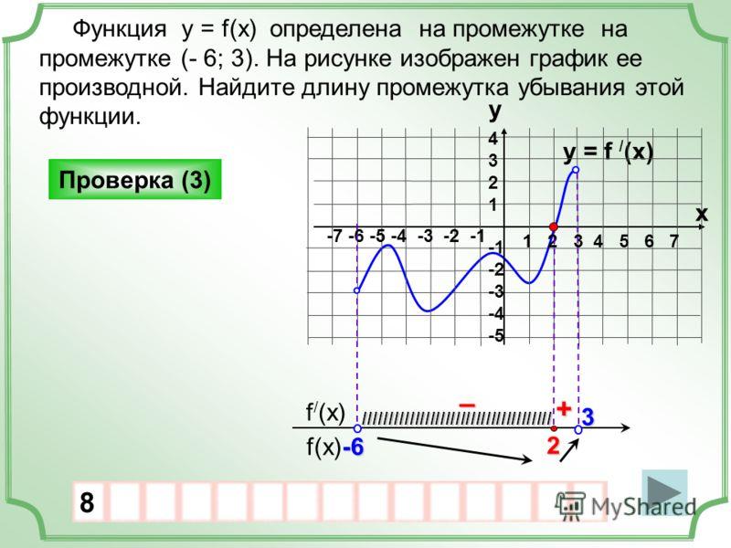 y = f / (x) f(x) f / (x) Функция у = f(x) определена на промежутке на промежутке (- 6; 3). На рисунке изображен график ее производной. Найдите длину промежутка убывания этой функции. + – Проверка (3) 1 2 3 4 5 6 7 -7 -6 -5 -4 -3 -2 -1 43214321 -2 -3