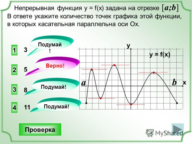 1 4 3 3 Непрерывная функция у = f(x) задана на отрезке [a;b] В ответе укажите количество точек графика этой функции, в которых касательная параллельна оси Ох. Проверка y = f(x) y x 2 11 8 Подумай ! Верно! 5 a b