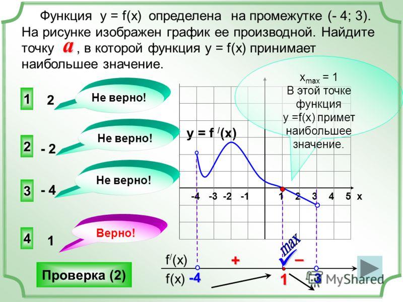y = f / (x) 1 2 3 4 5 х -4 -3 -2 -1 4 3 1 2 Не верно! 2 - 2 - 4 1 f(x) f / (x) Функция у = f(x) определена на промежутке (- 4; 3). На рисунке изображен график ее производной. Найдите точку, в которой функция у = f(x) принимает наибольшее значение. +